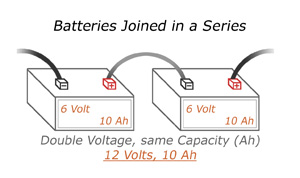 Wiring Batteries in a Series and Parallel